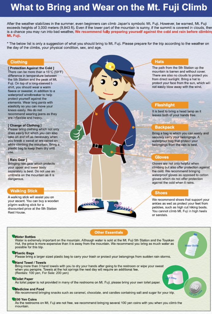 How To Climb Mt. Fuji in Japan